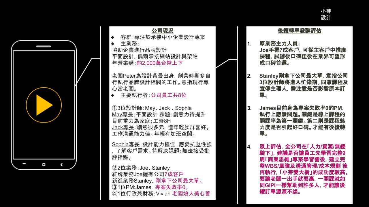 Class_一點綠_打造企業及CEO品牌線上課專案企劃_Mia.pptx (2)